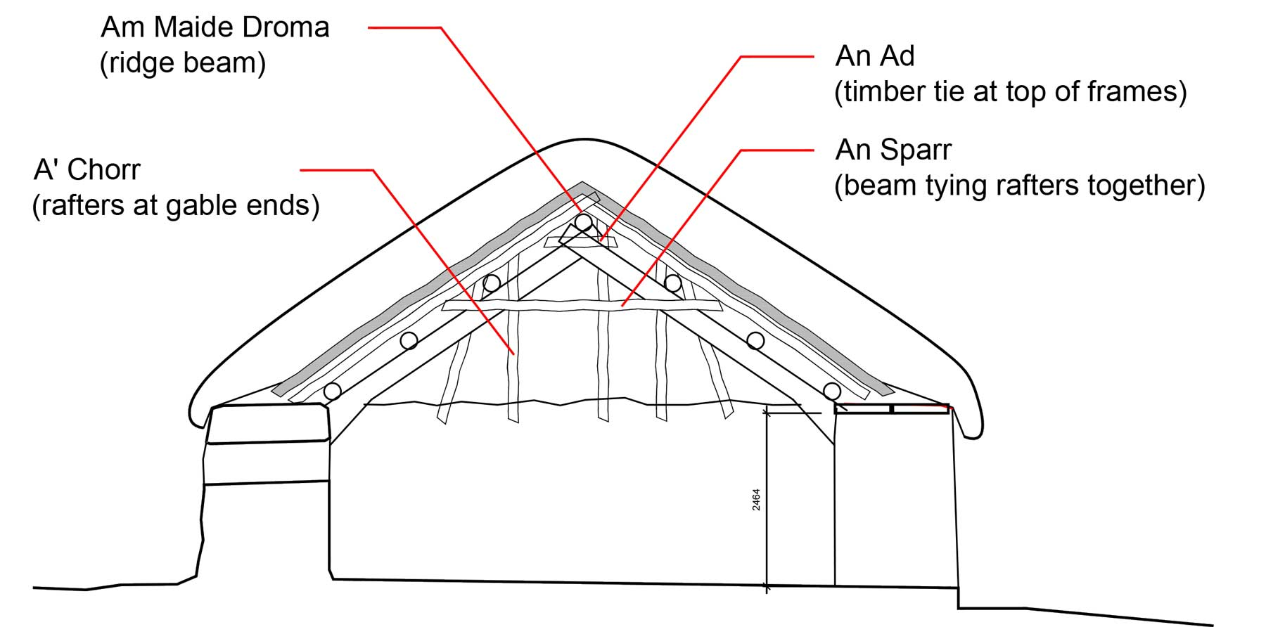 Cross section of traditional thatched roof by MAAC Studio conservation accredited architects